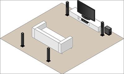 5.1 Surround Lautsprecher Set