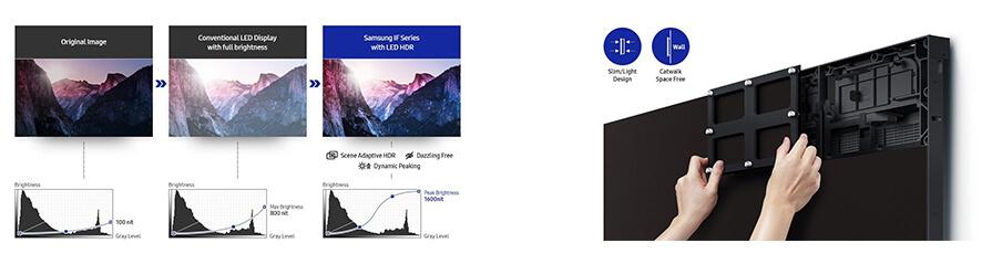 Samsung IF Full HD Serie im Detail
