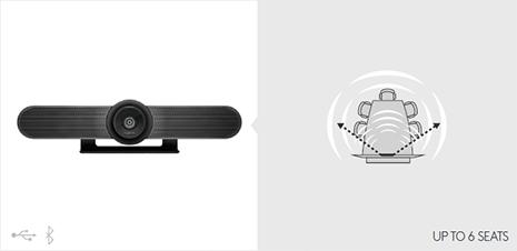 Logitech MeetUp - Die Beste Kamera für Huddle Rooms